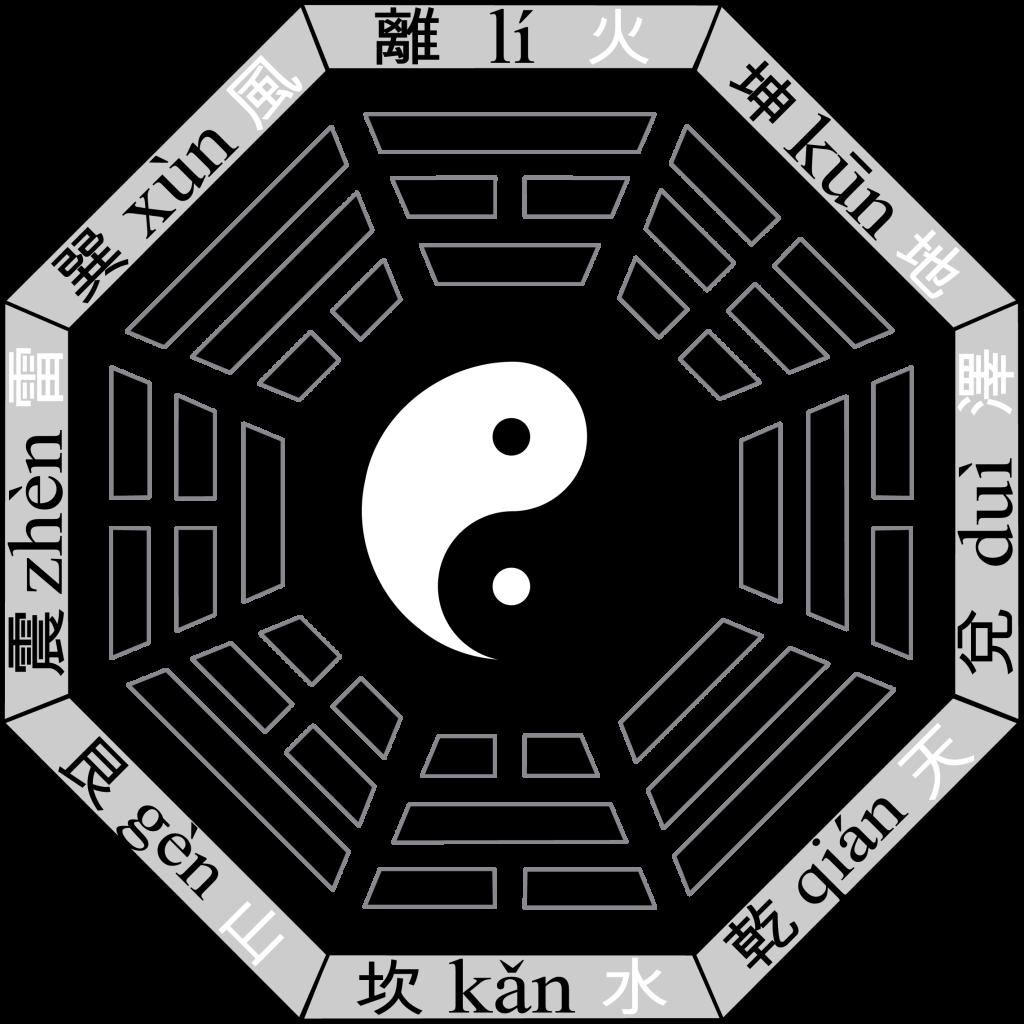 bagua pendant design iteration